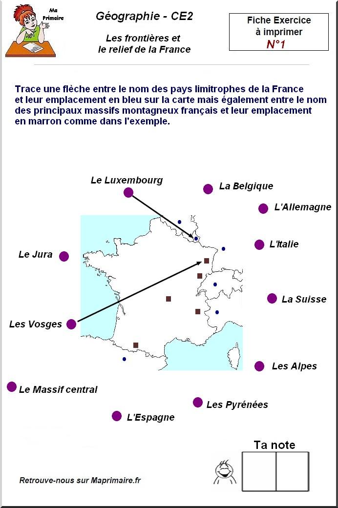 Cycle  Les Villes